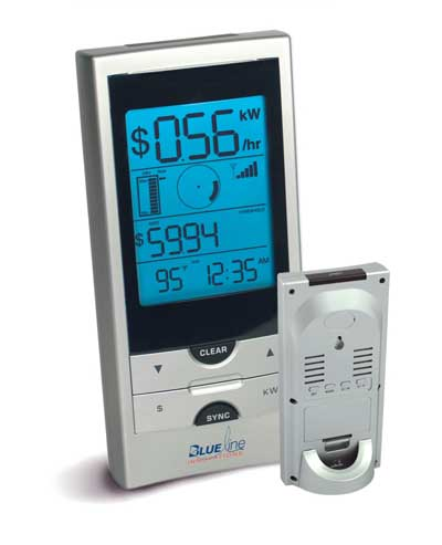 Home electricity PowerCost Monitor