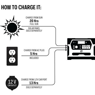 The Portable Solar Powered Generator 1