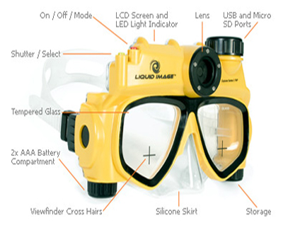 Digital Camera Mask