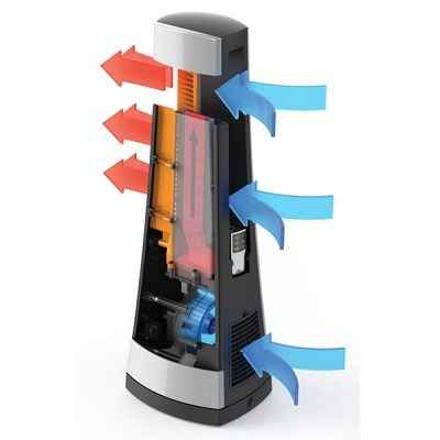 The Bladeless Ceramic Tower Heater 1