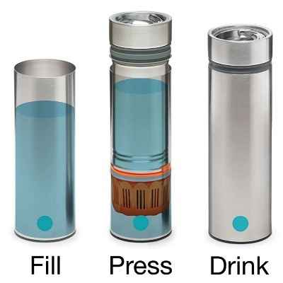 The Travelers Water Purifying Bottle 1